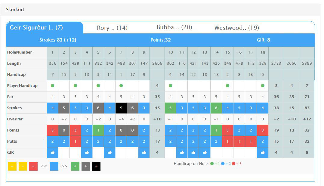 Is this the perfect golf score management tool for your group? Its free!